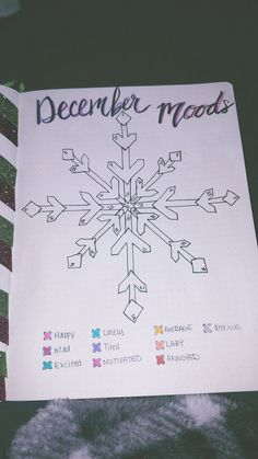 Mood Tracker idea for bullet journal. Super easy and fun - Mood Tracker idea for bullet journal. Super easy and fun - Bullet Journal Tracker, Bullet Journal December, Bullet Journal Notebook, Bullet Journal Themes, Bullet Journal Spread, Bullet Journal Layout, Bullet Journal Inspiration, Tracker Mood, Bellet Journal