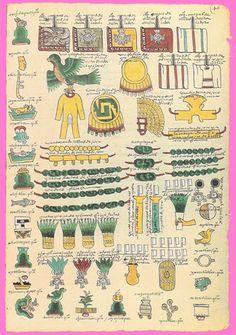 Cultura teotihuacana escritura yahoo dating