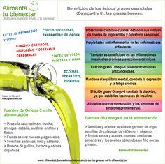 La importancia de las grasas en la alimentación. Infografía Omega 3 y Omega 6. #alimentatubienestar