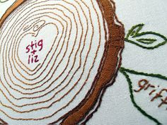 """tree rings - cool idea (maybe for the """"ring"""" pillow for the wedding of a tree lover?!!!)"""