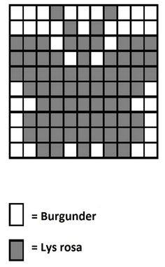 Diagram - sommerfuglgryteklut