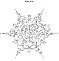 18 Ideas Crochet Christmas Doily Snow Flake For 2019 Crochet Snowflake Pattern, Crochet Stars, Crochet Snowflakes, Doily Patterns, Thread Crochet, Crochet Flowers, Crochet Patterns, Crochet Diagram, Filet Crochet