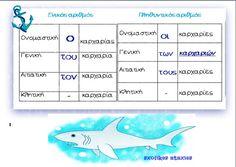 Greek Language, Learning Activities, Grammar, Teacher, Education, School, Teaching, Training