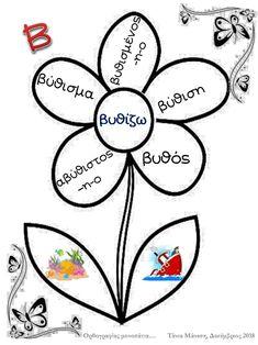 Οικογένειες λέξεων (α΄τεύχος, Γ' Δημοτικού) School