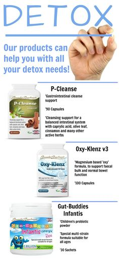 Best Body Detox Drinks !!! Check out !