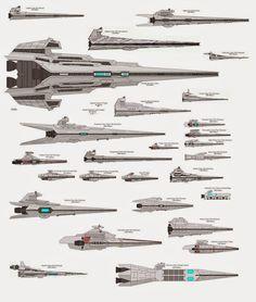 juegosyfrikadas: Comparativa de tamaño de naves en Star Wars III