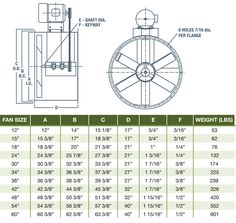 1425c944a66a458c1eb0e4b27c9ec8df loren cook kitchen exhaust fans urresults us pinterest canarm exhaust fan wiring diagram at gsmportal.co
