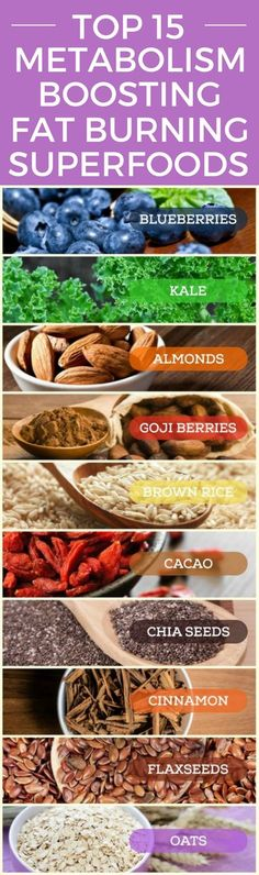 15 best foods to boost your metabolism and help you lose weight faster.