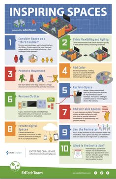 10 Tips For Creating Inspiring Learning Spaces Infographic - e-Learning Infographics - Inspiring spaces empower, engage and create the conditions for learning. Here are 10 tips for creating inspiring learning spaces for your students today. Modern Classroom, Classroom Layout, Classroom Organisation, Classroom Design, School Classroom, Classroom Management, Classroom Hacks, Classroom Posters, E Learning