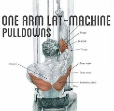 Unilateral later pulldowns