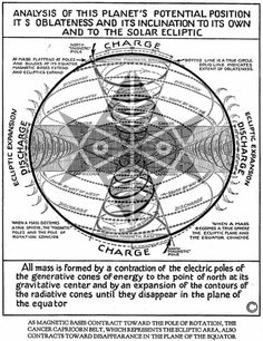 WALTER RUSSELL http://www.shamanicengineering.org/wp-content/uploads/2014/07/Walter-Russell-The-Universal-One.pdf the ONE