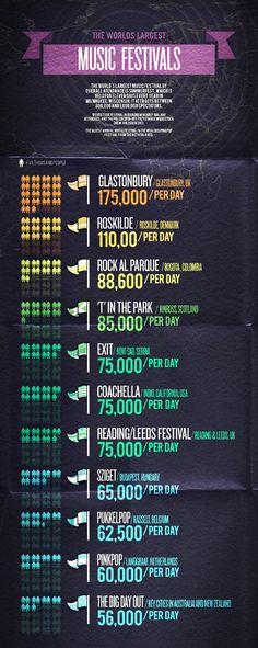 2012 Music Festival Infographic {JF} - John Ferreira