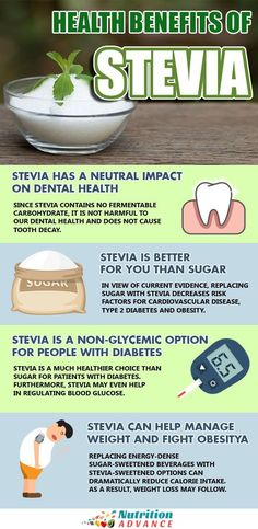What are the health benefits of stevia? Actually, there are many - this natural sweetener is better than sugar and has no impact on blood-glucose levels. It is a good choice for low carb, keto, and people with diabetes who wish to avoid sugar. Matcha Benefits, Lemon Benefits, Coconut Health Benefits, Stevia Benefits, Blood Glucose Levels, Dental Health, Natural Cures, Health Tips, Nutrition Tips