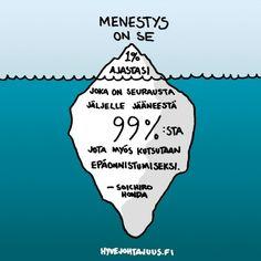 Menestys on se 1% ajastasi, joka on seurausta jäljelle jääneestä 99%:sta, jota myös kutsutaan epäonnistumiseksi. — Soichiro Honda