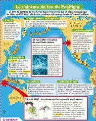 La ceinture de feu du Pacifique - Mon Quotidien, le seul site d'information quotidienne pour les 10-14 ans !