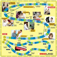 Patient Experience Road Map
