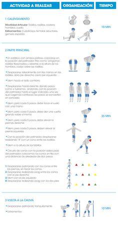 Roller Disco, Roller Derby, Roller Skating, Quad Skates, Inline Skating, Decathlon, Infographic, Workout, Rollers