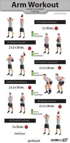 kettlebell arm workout - Cerca con Google
