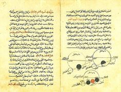 (al biruni's books - Google Search) Adding the titles found in the index of books and those found later shows that Al Biruni had about 146 titles. Out of this 146, over half of them were on astronomical and mathematical subjects. About 22 titles have survived and about half of that has been published.