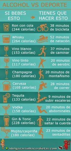dieta yin yang per perdere peso
