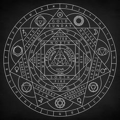 Sacred Geometry Art Print by Zapista OU. All prints are professionally printed, packaged, and shipped within 3 - 4 business days. Choose from multiple sizes and hundreds of frame and mat options. Occult Tattoo, Occult Art, Frame Instagram, C G Jung, Wiccan Decor, Sacred Geometry Symbols, Esoteric Art, Aleister Crowley, Magic Symbols