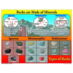 TYPES OF ROCKS                                                                                                                                                                                 More