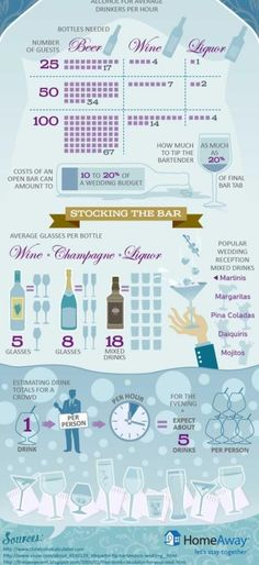 Happy Weekend, loves! We always love to find helpful infographics that can help you plan. If you're wondering how much alcohol you'll need (and how to stock the bar), this wedding alcohol calculator will help! This infographic will tell you how much you'll need to buy for 25, 50, or 100 guests at a wedding.