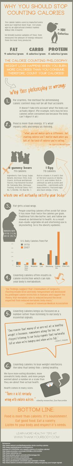 Calorie Counters... look at this info graphic!  There is more to food and weight management than calories.