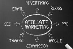 Affiliate Marketing Vs. PPC
