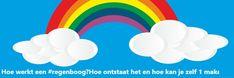 Hoe werkt een #regenboog??oaapis=qopkq2538q4ismjbmud99mlhk5