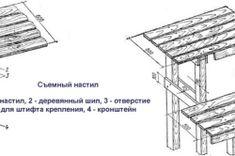Строительство лавочного каркаса: съемные и несъемные полки. Projects To Try