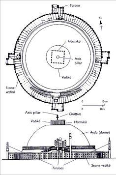Plan and elevation, Great Stupa. Buddhist Architecture, Indian Temple Architecture, India Architecture, Religious Architecture, Futuristic Architecture, Buddhist Symbols, Buddhist Art, Buddhist Temple, Great Stupa At Sanchi