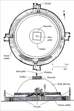 192. Great Stupa at Sanchi: Plan and Elevation. Madhya Pradesh, India. Buddhist; Maurya, late Sunga Dynasty. c. 300 B.C.E.–100 C.E. (Image set, 4/4)