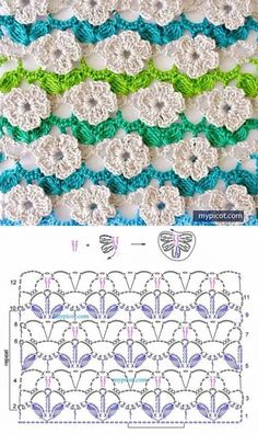 Crochet Stitches Chart, Crochet Motifs, Crochet Diagram, Crochet Blanket Border, Crochet Blanket Patterns, Stitch Patterns, Beau Crochet, Crochet Baby, Crochet World