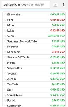 cryptocurrency market blog