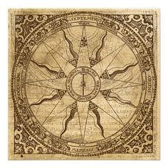 Alte Kompass-Rose Personalisierte Einladungskarte