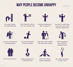 Avoid these,. WHY PEOPLE BECOME UNHAPPY set expectations think they are special measure happiness in get used to what they unrealistically high but aan' t exp Life Skills, Life Lessons, Trying To Be Happy, Ways To Be Happier, Startup, Psychology Facts, Educational Psychology, Behavioral Psychology, Learning Psychology
