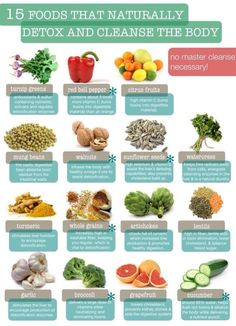 15 foods that naturally detox and cleanse the body