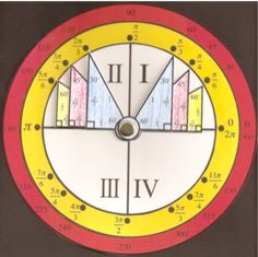 Unit Circle Kit - I love the unit circle - it's SO useful! Ignore buying the product, but this is a great representation on the creataion of the unit circle. Math Tutor, Maths Algebra, Math Teacher, Math Classroom, Teaching Math, Math Fractions, Precalculus, Math Formulas, Math School