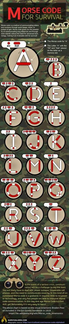 Knowing the Morse Code Alphabet could save your life in a disaster situation, learn more at https://survivalized.com/how-to-pick-a-lock/