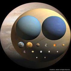 Planetary/Moon size.