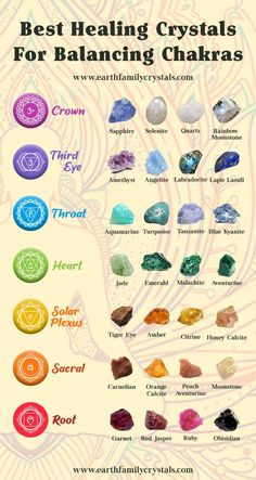 These are our top healing crystals for balancing your chakras crown thirdEye throat heart solarPlexus Sacral root chakra healing crystals meditation Best Healing Crystals, Crystal Healing Stones, Chakra Healing Stones, Stones For Chakras, Cleanse Crystals, Root Chakra Stones, Healing Rocks, Crystals And Gemstones, Stones And Crystals