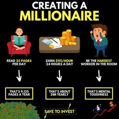 Building a business or building wealth wont be easy but it will be worth it. Business Money, Business Tips, Business Entrepreneur, Online Business, Wealth Creation, Business Motivation, Business Inspiration, Money Management, Personal Finance