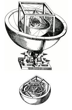 Johannes Kepler Model Of The Universe Kepler-solar-system.jpg