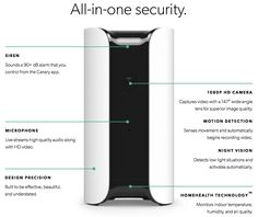 Canary Wireless Security