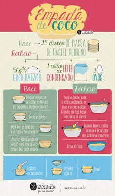 Receita ilustrada de empadinha de coco, um docinho muito fácil e rápido de preparar e só precisa de 4 ingredientes: massa de pastel, coco ralado, ovo e leite condensado.