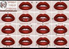 Different Lip Piercings