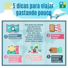 Ta afim de viajar? O #Mobills te ajuda! Se liga nessas 5 dicas para viajar gastando pouco! Esquecemos de algo? Então compartilha suas dicas com a gente! #planejamentofinanceiro #viagem #viajar #instagood #style #dicasMobills #souMB