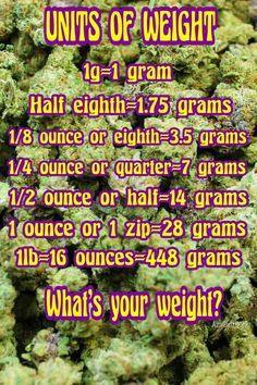 Kush Marijuana mary jane 4:20 pot weight units funny humor #cannabis #marijuana #humor