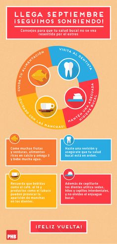Galería de infografías   PHB Salud Bucal